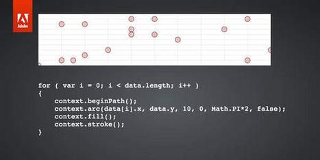 Video: Data Visualization With Web Standards | ANDREW TRICE | Dataviz.nu | Scoop.it