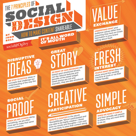 7 Social Design Principles: How to Make Content People Want to Share | Big Brand Boost | Scoop.it