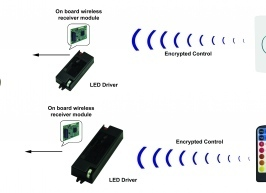 LED lighting power and dimming controls include touch and remote options - Electronics Eetimes | Sam Tse | Scoop.it
