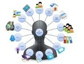 Personal Learning Networks Simplified for Teachers | Teaching and Learning English through Technology | Scoop.it