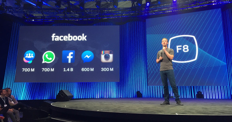 Facebook Took The Scenic Route, But Now It's Nailing Mobile | Technology for productivity | Scoop.it