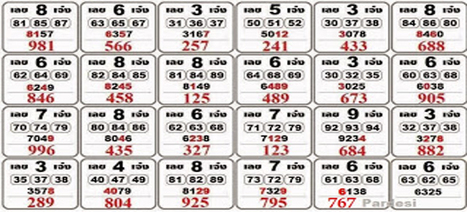 Rajdhani night chart
