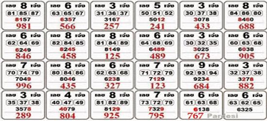 SattaMatka24 Com - Paid Fix 100% Date Fix Ank K