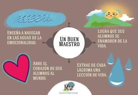 UN BUEN MAESTRO ENSEÑA, LOGRA, ABRE Y EXTRAE | Aprender y educar | Scoop.it