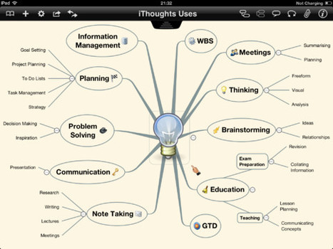 10 Tools For Mind Mapping Ideas | Top iPad Apps & Tools | Scoop.it