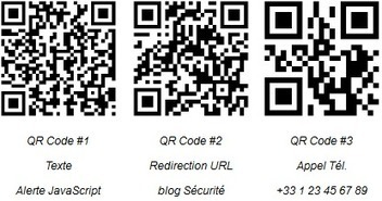 QR codes, smartphones et sécurité | Wepyirang | Scoop.it