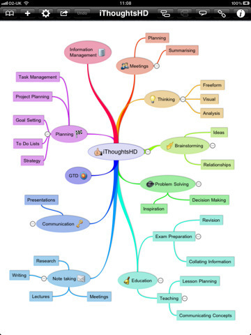 5 Mind Mapping Apps for Students with Learning