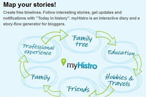 myHistro - Create Free Interactive Timelines | 21st Century Literacy and Learning | Scoop.it