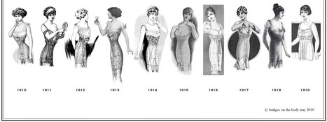 How the corset turned into a girdle… 1900 – 1919 | Jonathan Walford's Blog | Vintage and Retro Style | Scoop.it