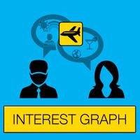 What is Interest Graph? - Cygnis Media | Digital Memory | Scoop.it