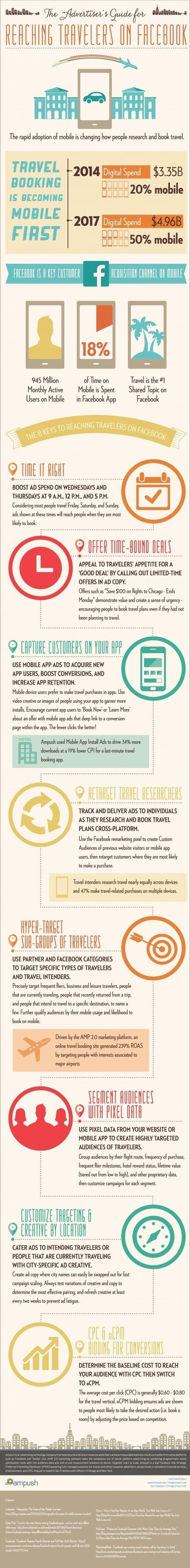 How to reach travelers on Facebook [INFOGRAPHIC] | digital hospitality | Scoop.it