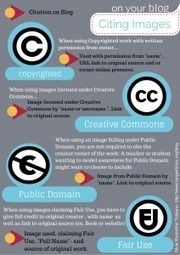 How to Cite Images on Your Blog   Digital and Media Literacy   Scoop.it