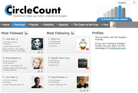 Understand and Monitor your Google+ Followers with CircleCount | ProfySpace | Scoop.it