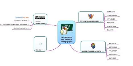 La taxonomie des objectifs pédagogiques | Eformation : de  la pédagogie à l'outil | Scoop.it