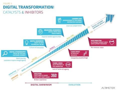 Digitale Strategie - es geht nicht um Maßnahmen sondern um Zielgruppen | Social Media in Public Relations | Scoop.it