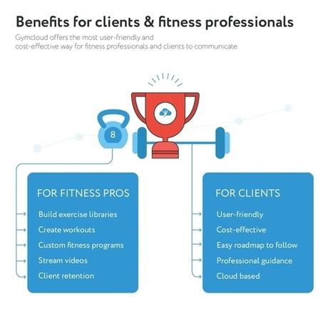 b667fdb8149 GymCloud Fitness Platform by GymCloud — Kickstarter