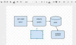 Using Transparency in Google Drawings | Educational technology | Scoop.it