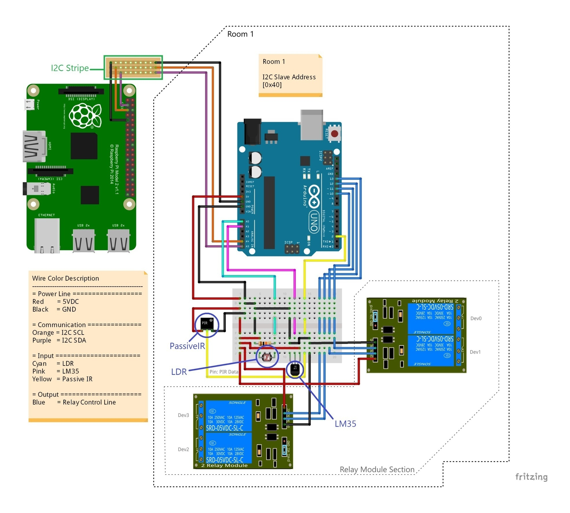 5kTy23URNO_liLz3ZjmB14XXXL4j3HpexhjNOf_P3YmryPKwJ94QGRtDb3Sbc6KY home automation using raspberry pi 2 and window yun ba wiring diagram at crackthecode.co