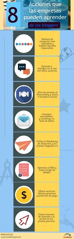 8 Acciones que las empresas turísticas pueden aprender de los bloggers. | All  in Learning ;Todo en Formación | Scoop.it