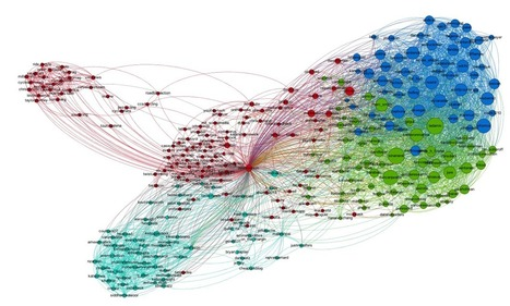 Collecting and Visualizing Twitter Network Data with NodeXl and Gephi - Social Dynamics   Social Network Analysis   Scoop.it