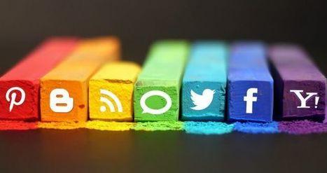 O futuro da mídia social: redes de conteúdo X redes de conexão - Savana Digital | Conteúdo | Scoop.it