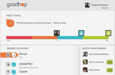 GoodHop: Rastrea tus actividades saludables en Foursquare - Dotpod | Foursquare y sus novedades | Scoop.it