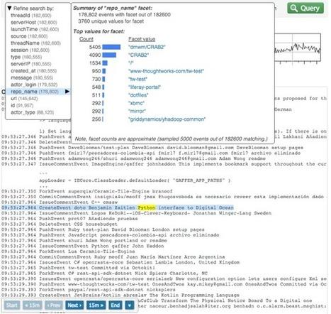 Optimizing AngularJS: 1200ms to 35ms   angularjs   Scoop.it