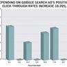 Digital (Communication - Medias - Marketing)