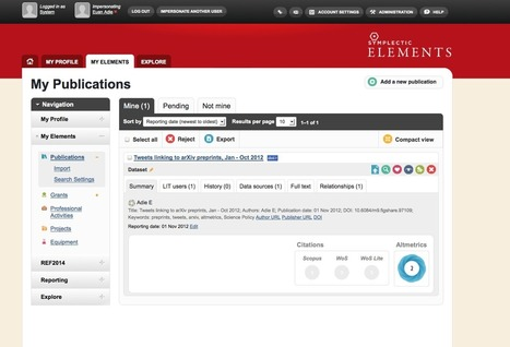 figshare integrates with Symplectic | bibliolibrarianothecaire | Scoop.it