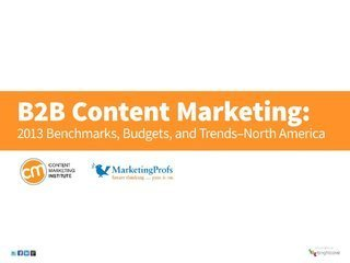 What B2B content marketing looks like in 2013 | The Twinkie Awards | Scoop.it