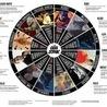 Astrologia Infantil