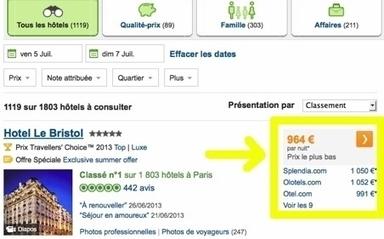 TripAdvisor donne accès aux disponibilités des hôtels | E-Tourisme Mobile | Scoop.it