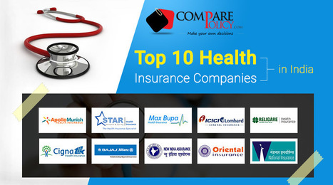 Best Rated Health Insurance Companies >> Insurance Blogs Scoop It