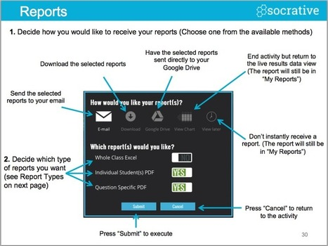 Free Technology for Teachers: A Complete Guide to Using Socrative 2.0 | ILearn with Ipads | Scoop.it