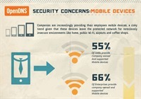 BYOD: Mobile security stats | ENT | Scoop.it