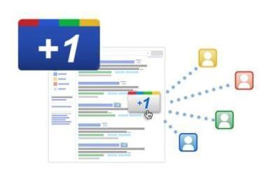 How Social Media Impacts SEO – Complete Guide | Social media evolution | Scoop.it