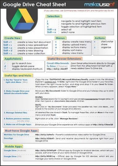 The Best Google Drive Cheat Sheets - Online Learning Guide   Innovative Leadership in School Libraries   Scoop.it