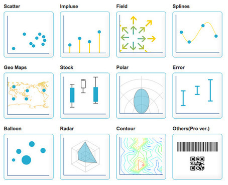 The 37 Best Tools for Data Visualization with A Wealth of Examples | Teaching Visual Communication in a Business Communication Course | Scoop.it