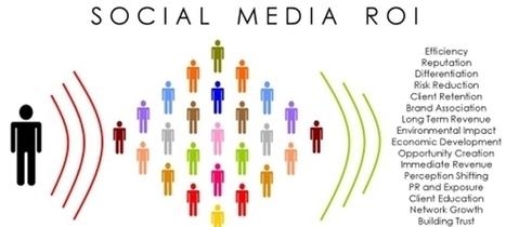 REGARDS SUR LE NUMERIQUE   Les médias sociaux aussi crédibles que les médias traditionnels   Entreprises, réputation et médias sociaux   Scoop.it
