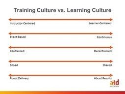 From a Training Culture to a Learning Culture | E-learning News and Notes | Scoop.it