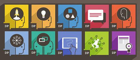 Six Categories of Deeper Learning Skills for Education Leaders | Social Media 4 Education | Scoop.it