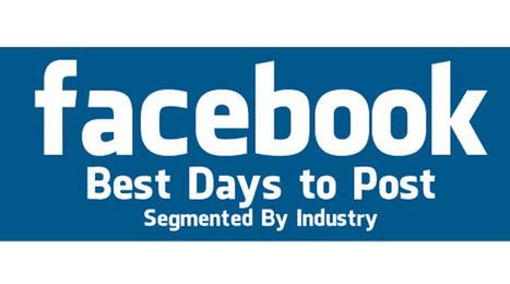 Ecco quando è meglio postare su Facebook [Infografica] | Web 2.0 Marketing Social & Digital Media | Scoop.it
