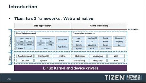 Tizen Developer Conference 2013 Presentation Slides, Audio Recordings and Videos Are Now Available | Embedded Systems News | Scoop.it