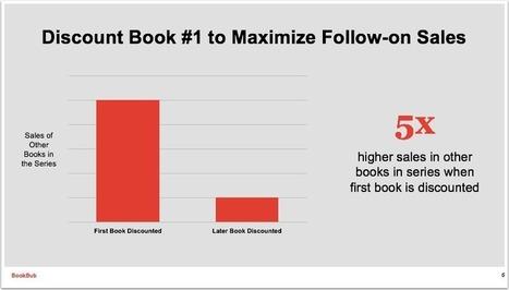 7 claves para el marketing de libros   Edición en digital   Scoop.it