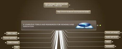E-learning tools and resources for schools and education - Mind Map | Tic y Formación. | Scoop.it