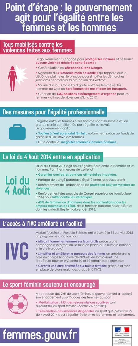 À la une | Ministère des Affaires sociales, de la Santé et des Droits des femmes | Atelier + : Egalité Filles Garçons ( littérature de jeunesse, vidéos, ...) | Scoop.it
