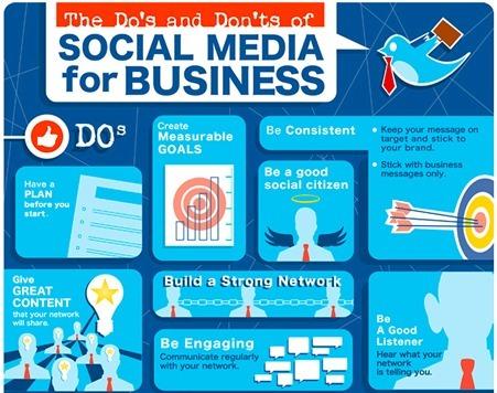Understanding B2B Social Media Through Infographics - Online Marketing Blog | Be Social On Media For Best Marketing ! | Scoop.it