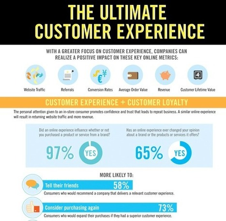 The Ultimate Customer Experience [infographic] | by brainsins.com | Customer service | Scoop.it