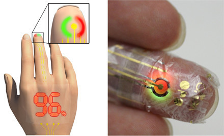 This 'e-skin' could be the smartwatch of the future | UX-UI-Wearable-Tech for Enhanced Human | Scoop.it