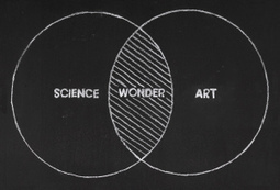 Is teaching an Art or a Science? by @JeffBradbury | Teaching and Learning with Teachers | Scoop.it